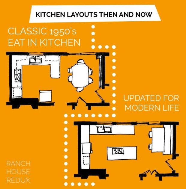 midcentury kitchen infographic_plans