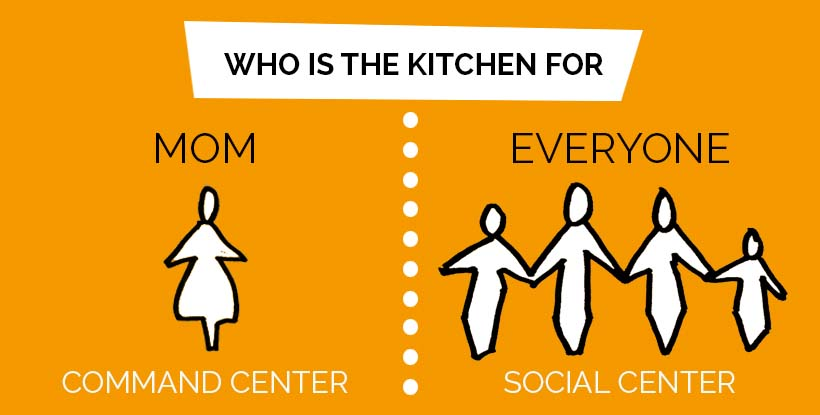 midcentury kitchen infographic_who is it for